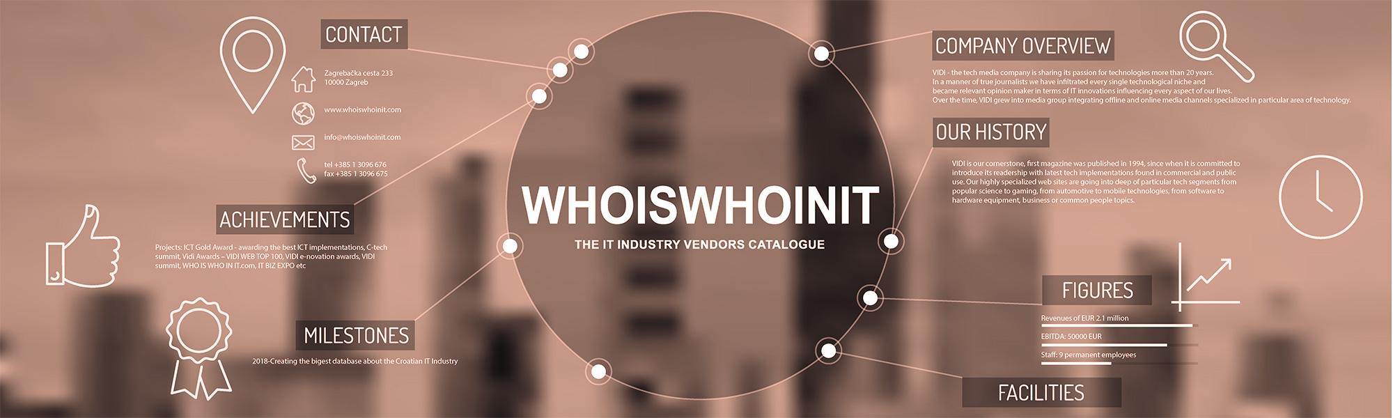 WHOISWHO