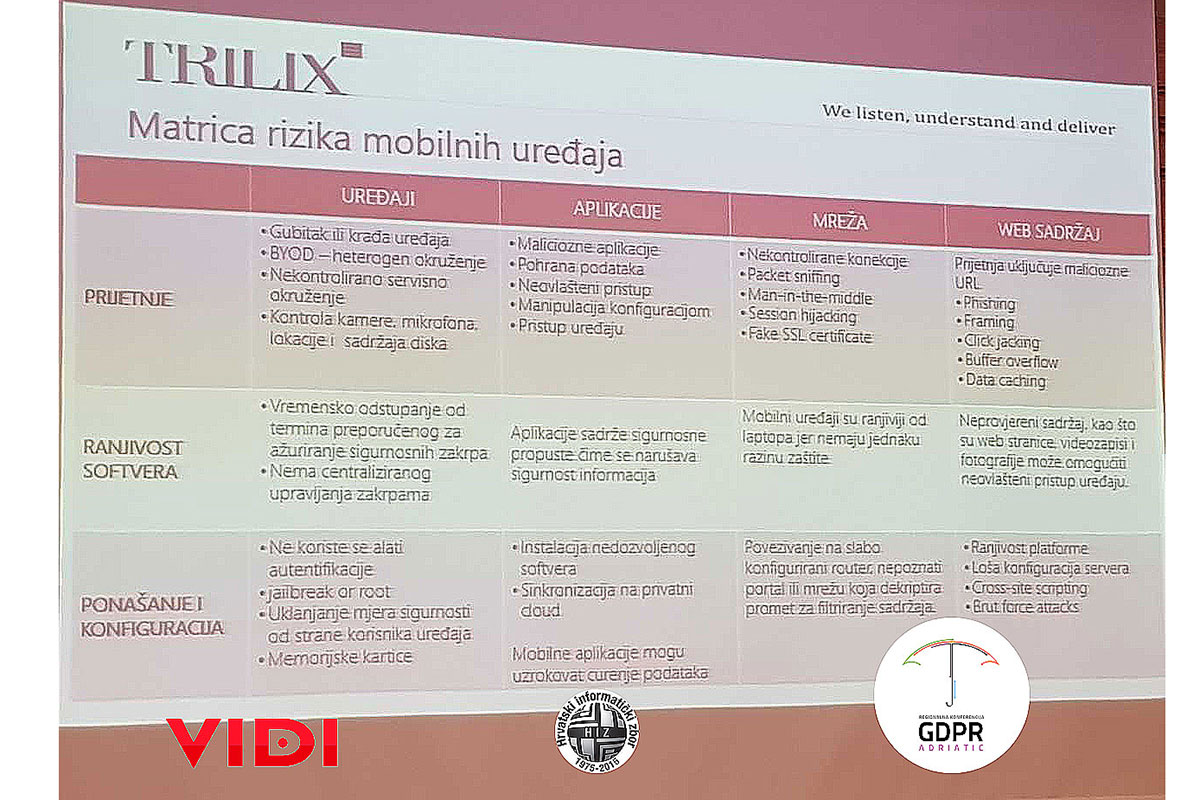 GDPR Adriatic minuta do 12 Trilix matrica rizika